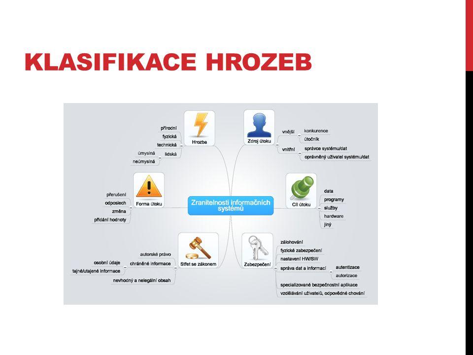 UKAZATELE DŮVĚRYHODNOSTI E-SHOPŮ Certifikační známky, např.