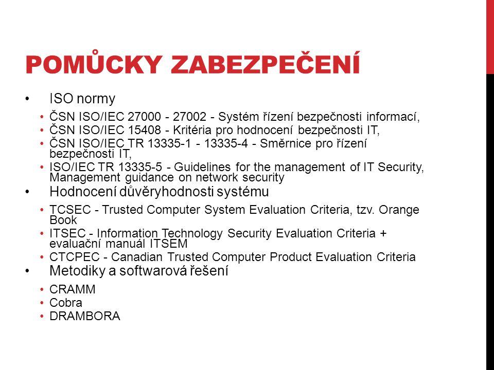 POMŮCKY ZABEZPEČENÍ ISO normy ČSN ISO/IEC 27000 - 27002 - Systém řízení bezpečnosti informací, ČSN ISO/IEC 15408 - Kritéria pro hodnocení bezpečnosti