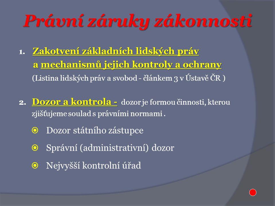 Právní záruky zákonnosti Zakotvení základních lidských práv 1.