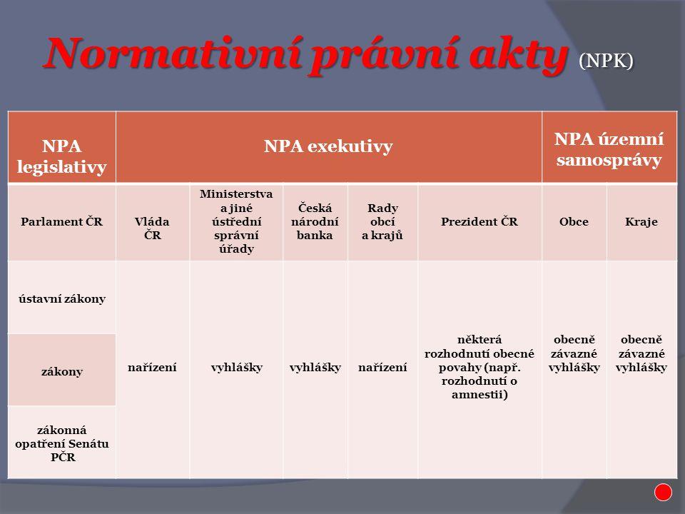 Normativní právní akty (NPK) NPA legislativy NPA exekutivy NPA územní samosprávy Parlament ČRVláda ČR Ministerstva a jiné ústřední správní úřady Česká