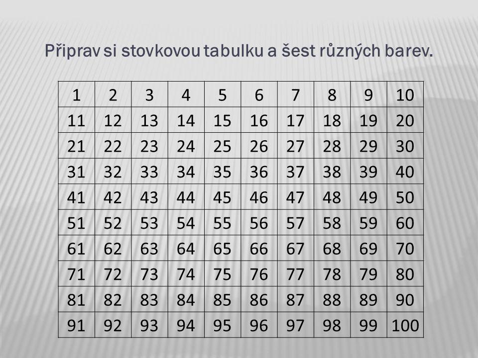 Připrav si stovkovou tabulku a šest různých barev. 12345678910 11121314151617181920 21222324252627282930 31323334353637383940 41424344454647484950 515