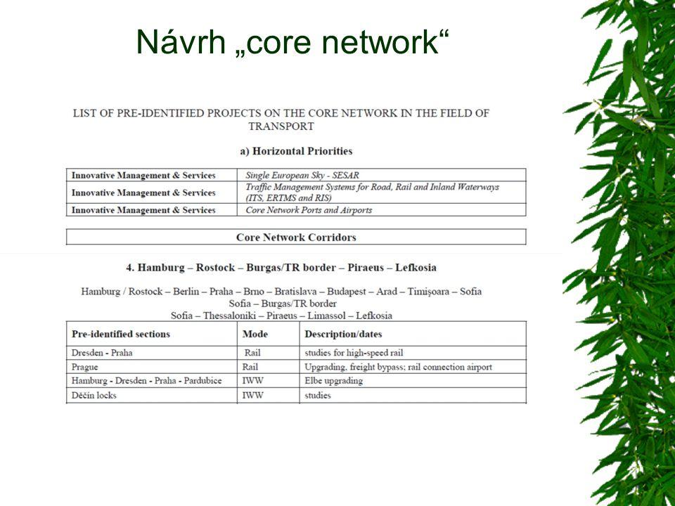 "Návrh ""core network"""