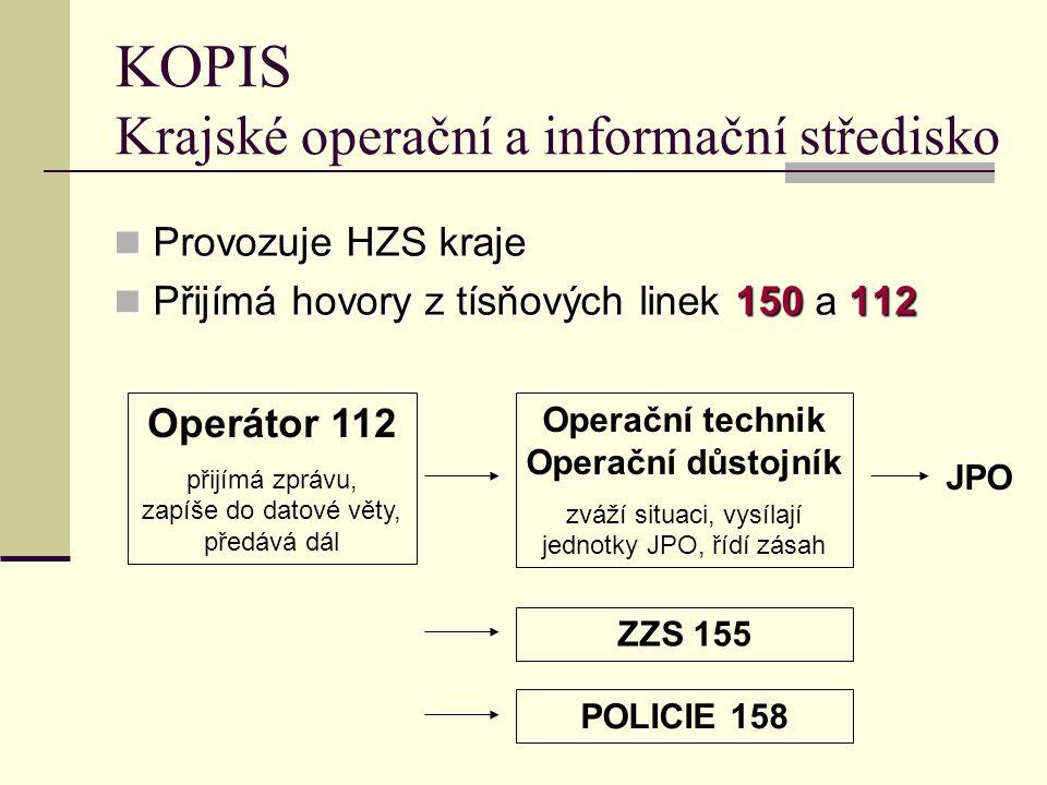 KOPIS Krajské operační a informační středisko Provozuje HZS kraje Provozuje HZS kraje Přijímá hovory z tísňových linek 150 a 112 Přijímá hovory z tísň