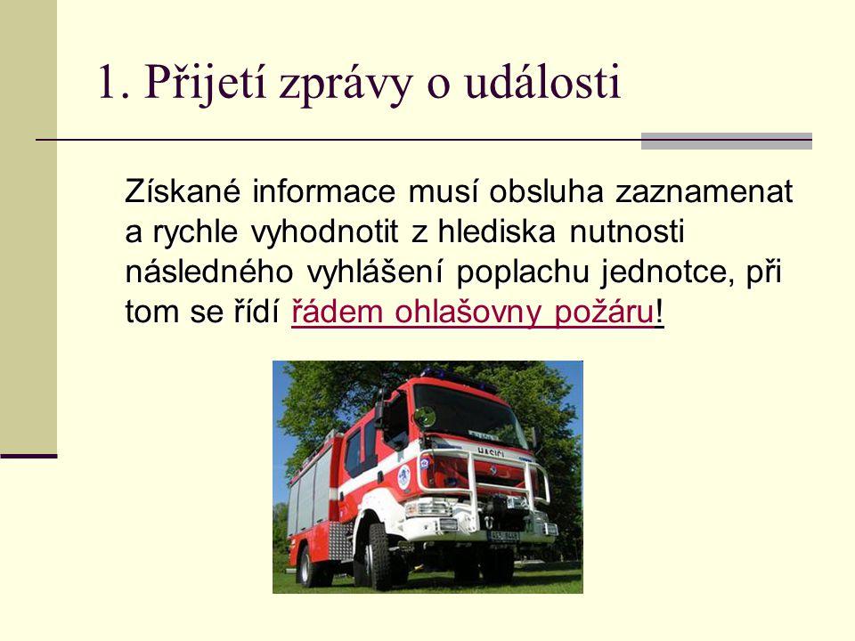 MÍSTNÍ OHLAŠOVNA POŽÁRU Ohlašovna požáru slouží k: Nahlášení požáru (občanem) Nahlášení požáru (občanem) Vyhlášení poplachu místní jednotce a její vyslání na místo události Vyhlášení poplachu místní jednotce a její vyslání na místo události Oznámení požáru na KOPIS Oznámení požáru na KOPIS 1.