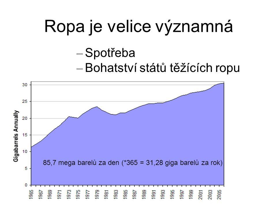 Ropa je velice významná 85,7 mega barelů za den (*365 = 31,28 giga barelů za rok) – Spotřeba – Bohatství států těžících ropu