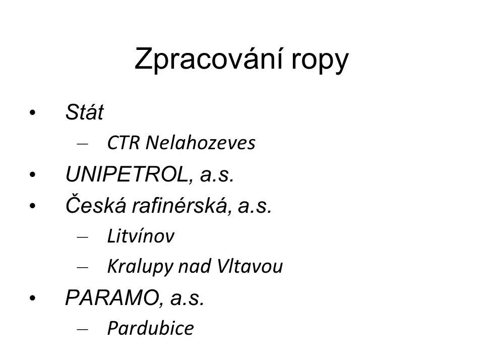 Zpracování ropy Stát – CTR Nelahozeves UNIPETROL, a.s. Česká rafinérská, a.s. – Litvínov – Kralupy nad Vltavou PARAMO, a.s. – Pardubice