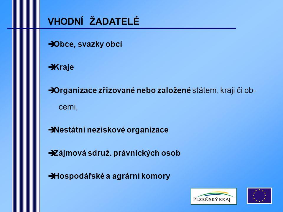 PRIORITA 1 – HOSPODÁŘSKÝ ROZVOJ  Opatření 1.1.