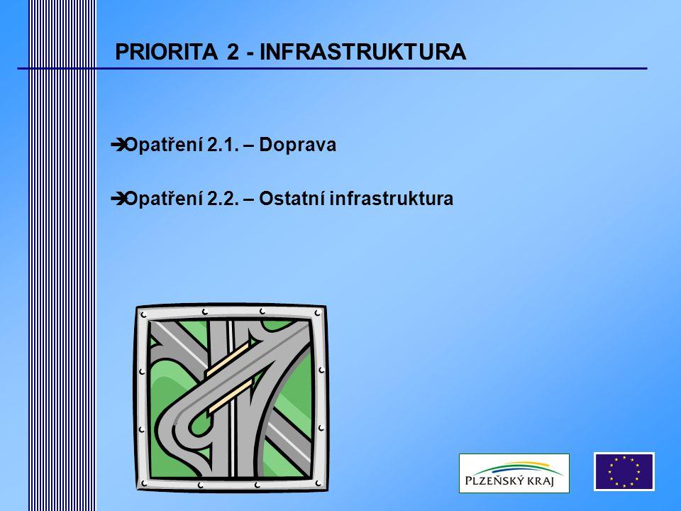 PRIORITA 2 - INFRASTRUKTURA  Opatření 2.1. – Doprava  Opatření 2.2. – Ostatní infrastruktura