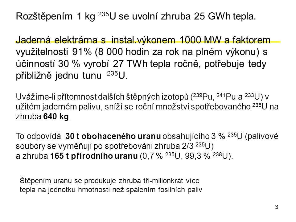 3 Rozštěpením 1 kg 235 U se uvolní zhruba 25 GWh tepla.