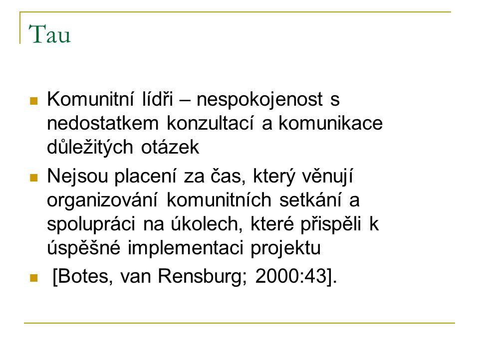 Tau Komunitní lídři – nespokojenost s nedostatkem konzultací a komunikace důležitých otázek Nejsou placení za čas, který věnují organizování komunitních setkání a spolupráci na úkolech, které přispěli k úspěšné implementaci projektu [Botes, van Rensburg; 2000:43].