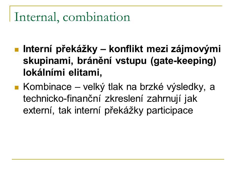 Internal, combination Interní překážky – konflikt mezi zájmovými skupinami, bránění vstupu (gate-keeping) lokálními elitami, Kombinace – velký tlak na brzké výsledky, a technicko-finanční zkreslení zahrnují jak externí, tak interní překážky participace