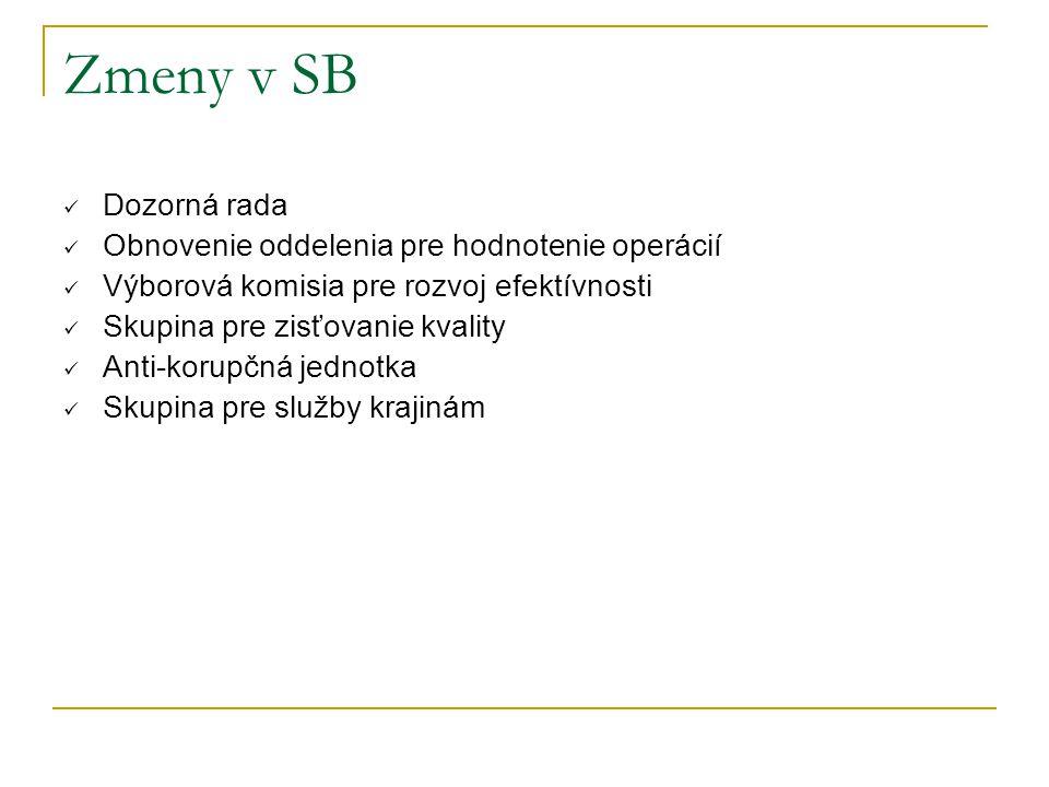 Zmeny v SB Dozorná rada Obnovenie oddelenia pre hodnotenie operácií Výborová komisia pre rozvoj efektívnosti Skupina pre zisťovanie kvality Anti-korupčná jednotka Skupina pre služby krajinám