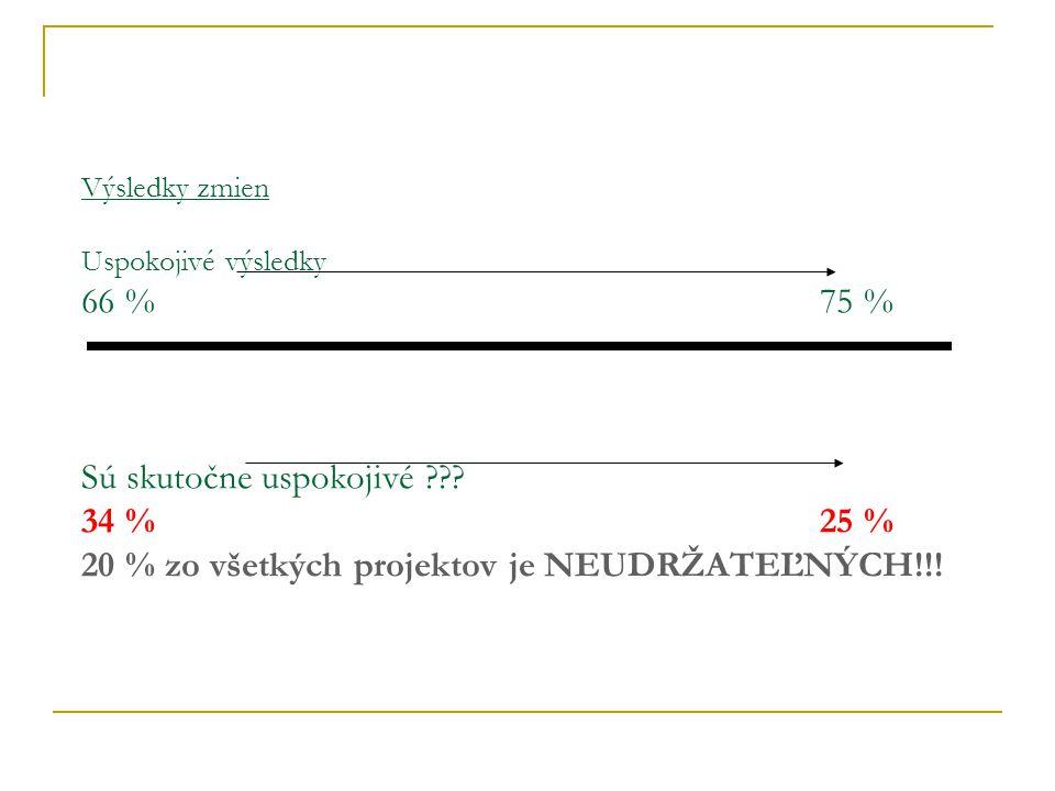 Výsledky zmien Uspokojivé výsledky 66 %75 % Sú skutočne uspokojivé .