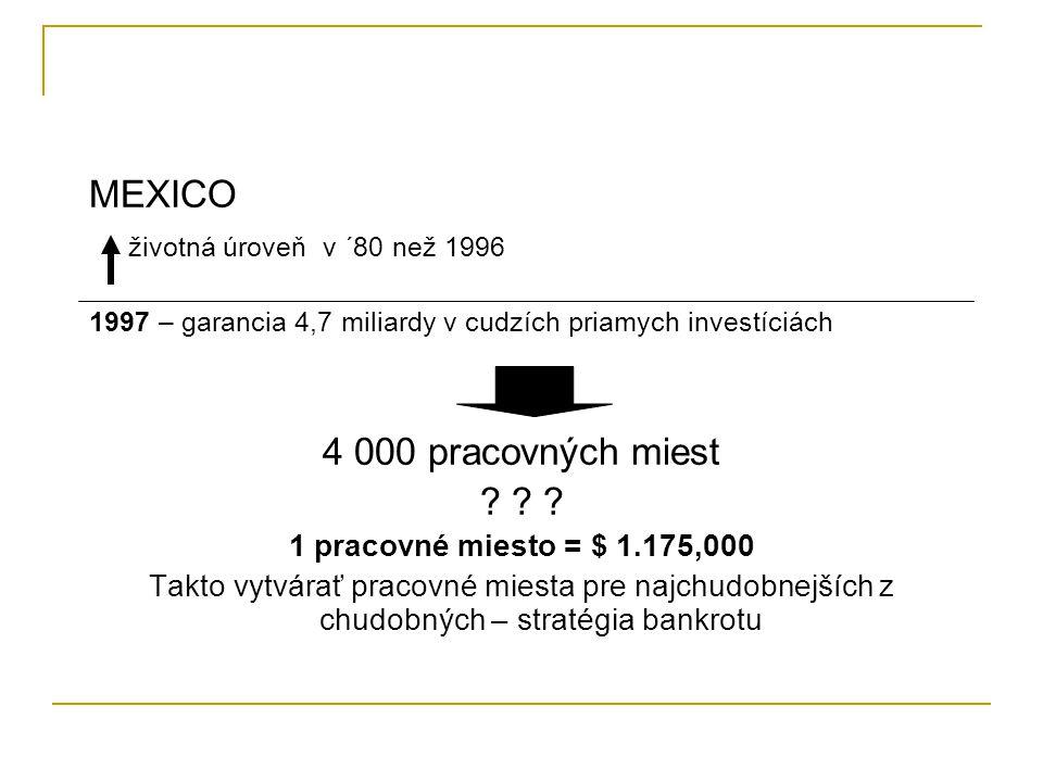 MEXICO životná úroveň v ´80 než 1996 1997 – garancia 4,7 miliardy v cudzích priamych investíciách 4 000 pracovných miest .