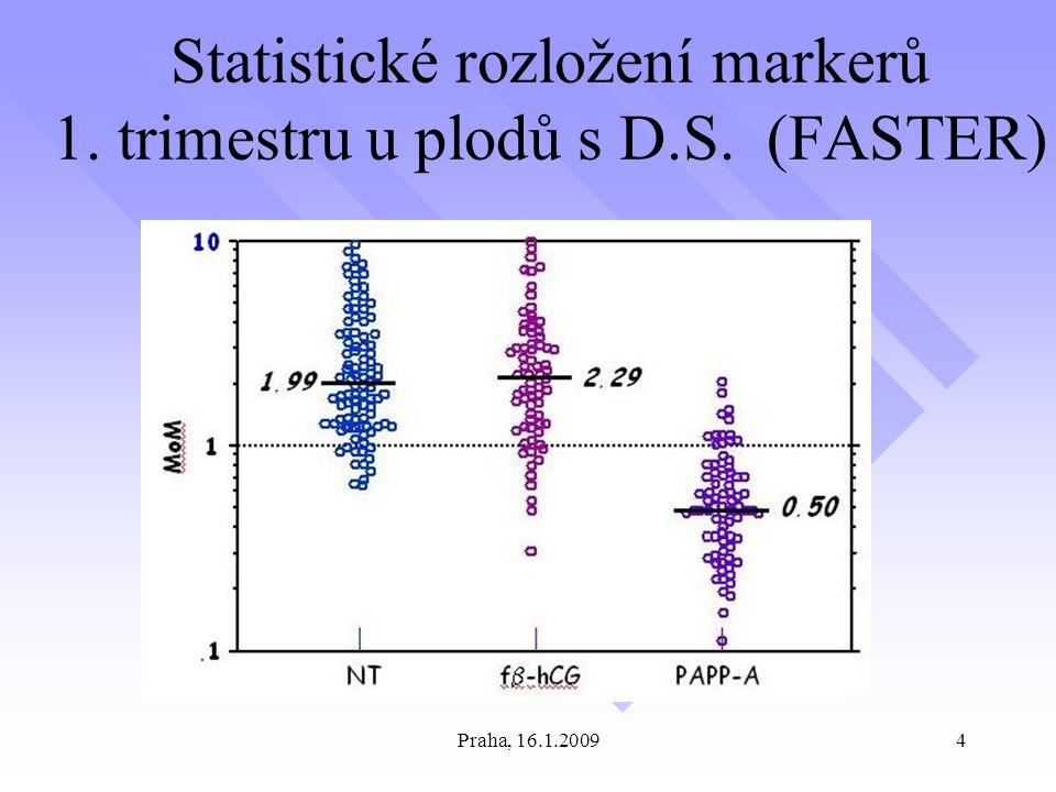Praha, 16.1.20094 Statistické rozložení markerů 1. trimestru u plodů s D.S. (FASTER)