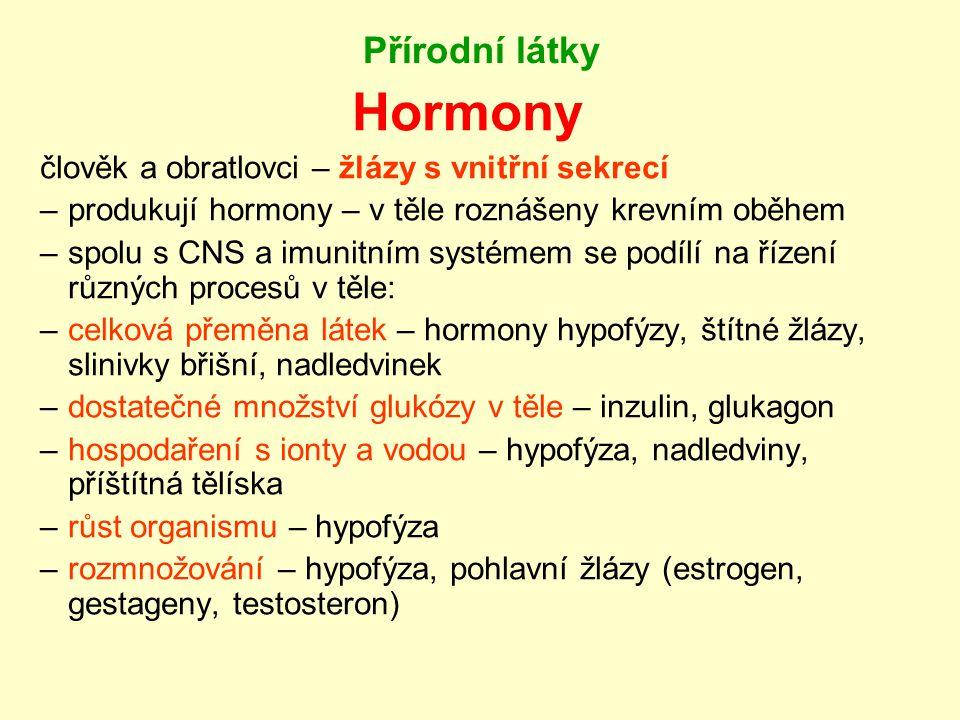 Přírodní látky Hormony člověk a obratlovci – žlázy s vnitřní sekrecí –produkují hormony – v těle roznášeny krevním oběhem –spolu s CNS a imunitním systémem se podílí na řízení různých procesů v těle: –celková přeměna látek – hormony hypofýzy, štítné žlázy, slinivky břišní, nadledvinek –dostatečné množství glukózy v těle – inzulin, glukagon –hospodaření s ionty a vodou – hypofýza, nadledviny, příštítná tělíska –růst organismu – hypofýza –rozmnožování – hypofýza, pohlavní žlázy (estrogen, gestageny, testosteron)