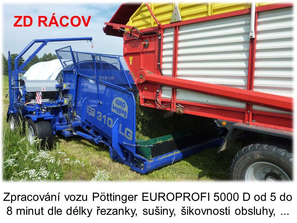 ZD RÁCOV Zpracování vozu Pöttinger EUROPROFI 5000 D od 5 do 8 minut dle délky řezanky, sušiny, šikovnosti obsluhy,...