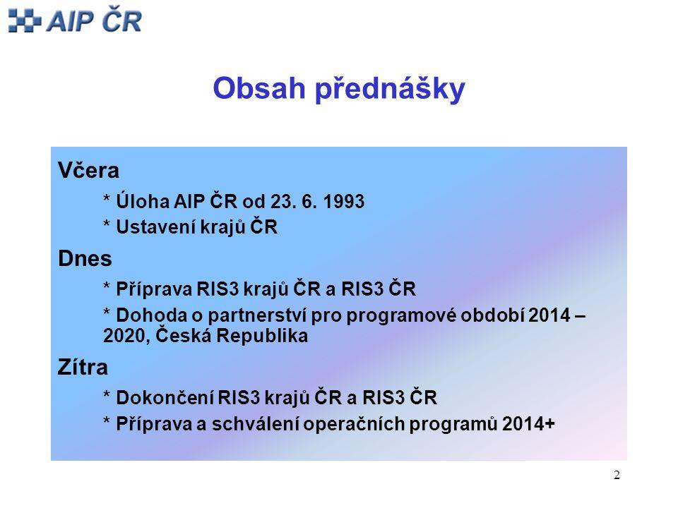2 Obsah přednášky Včera * Úloha AIP ČR od 23. 6.