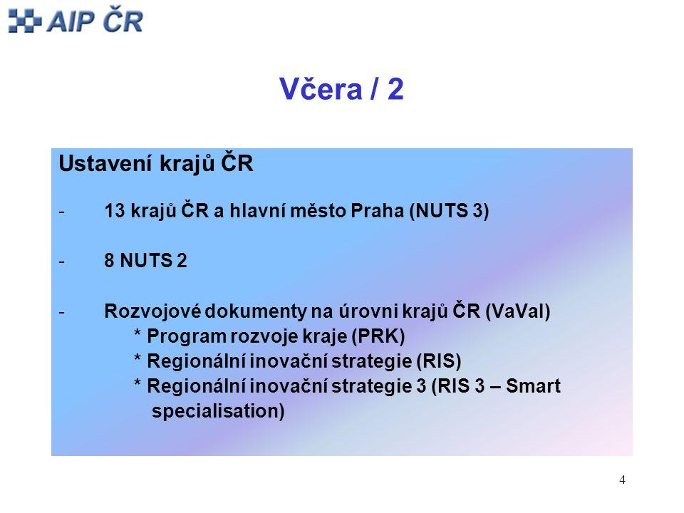 4 Včera / 2 Ustavení krajů ČR -13 krajů ČR a hlavní město Praha (NUTS 3) -8 NUTS 2 -Rozvojové dokumenty na úrovni krajů ČR (VaVaI) * Program rozvoje kraje (PRK) * Regionální inovační strategie (RIS) * Regionální inovační strategie 3 (RIS 3 – Smart specialisation)