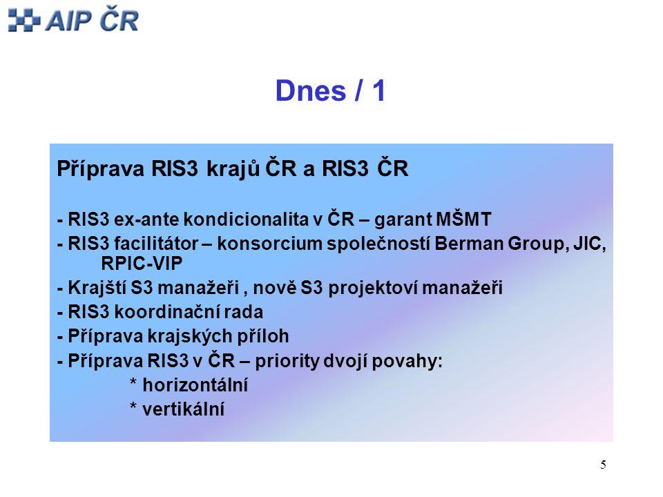 6 Dnes / 2 Dohoda o partnerství pro programové období 2014 – 2020, Česká Republika -překládá MMR, národní orgán pro koordinaci a řízení Dohody o partnerství -Základní dokument pro přípravu programového období 2014 – 2020 (v aktuálním období NSRR) -Základní východisko pro dokončení RIS3 krajů ČR a RIS3 ČR a jednotlivých OP