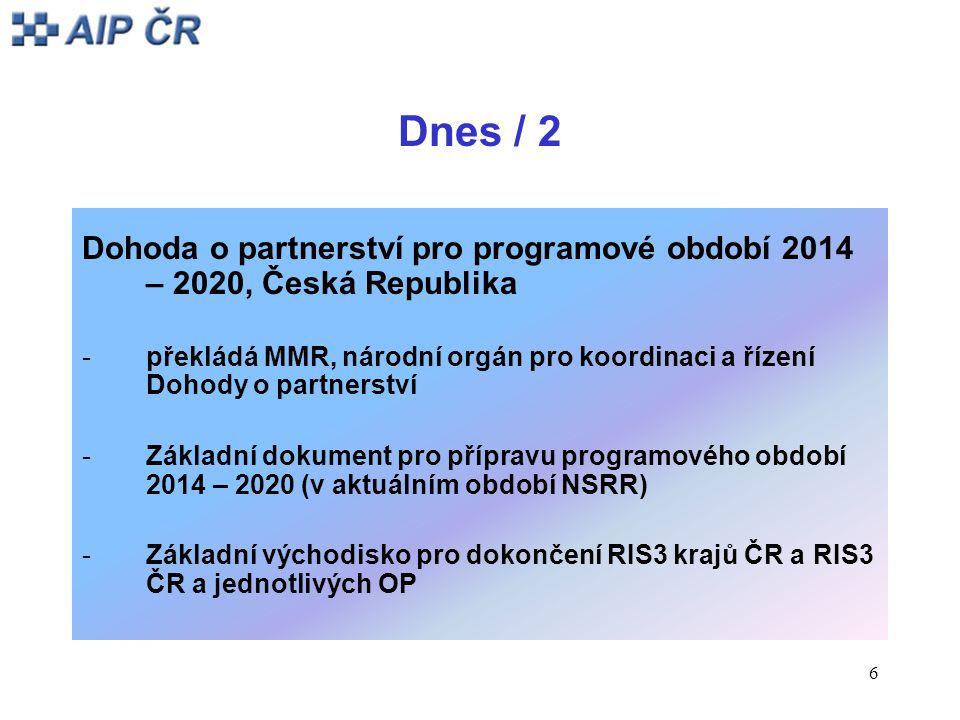 7 Zítra / 1 Dokončení RIS3 krajů ČR a RIS3 ČR -Potvrzení pěti základních funkcí: řídící, výkonná, konzultační, koordinační a monitorovací -Ustavení krajských rad pro inovace / konkurenceschopnost a schválení RIS3 krajů ČR; příprava krajských příloh -Dokončení RIS3 ČR (s krajskými přílohami)