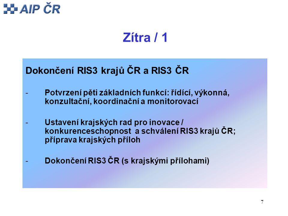 8 Zítra / 2 Příprava a schválení operačních programů 2014+ v rámci implementace RIS3 strategie -Nejvýznamnější OP (pro oblast VaVaI): * OP VVV (MŠMT) * OP PIK (MPO) * OP Praha – pól růstu ČR (Magistrát hl.