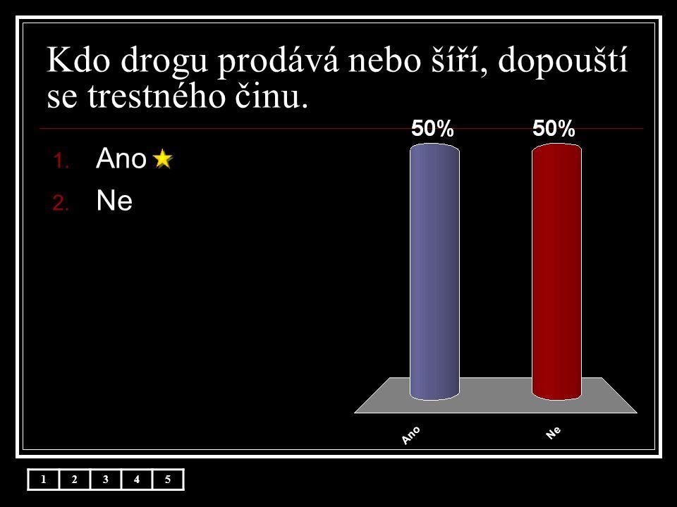Kdo drogu prodává nebo šíří, dopouští se trestného činu. 1. Ano 2. Ne 12345