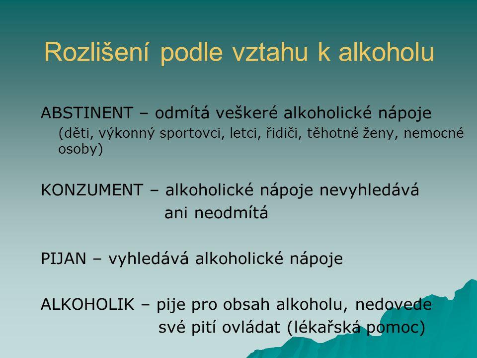 Rozlišení podle vztahu k alkoholu ABSTINENT – odmítá veškeré alkoholické nápoje (děti, výkonný sportovci, letci, řidiči, těhotné ženy, nemocné osoby) KONZUMENT – alkoholické nápoje nevyhledává ani neodmítá PIJAN – vyhledává alkoholické nápoje ALKOHOLIK – pije pro obsah alkoholu, nedovede své pití ovládat (lékařská pomoc)