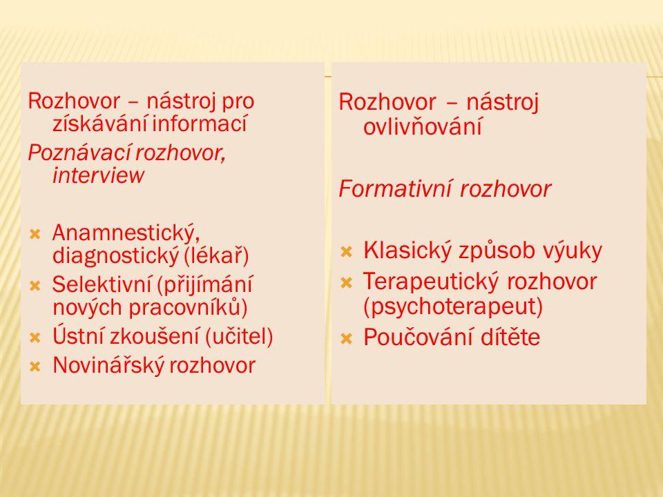Rozhovor – nástroj pro získávání informací Poznávací rozhovor, interview  Anamnestický, diagnostický (lékař)  Selektivní (přijímání nových pracovník