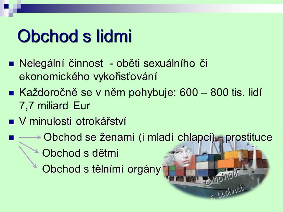 Zdroj Brožura - Prevence obchodu se ženami, vydavatel: Mezinárodní organizace pro migraci v Praze, Praha 2000