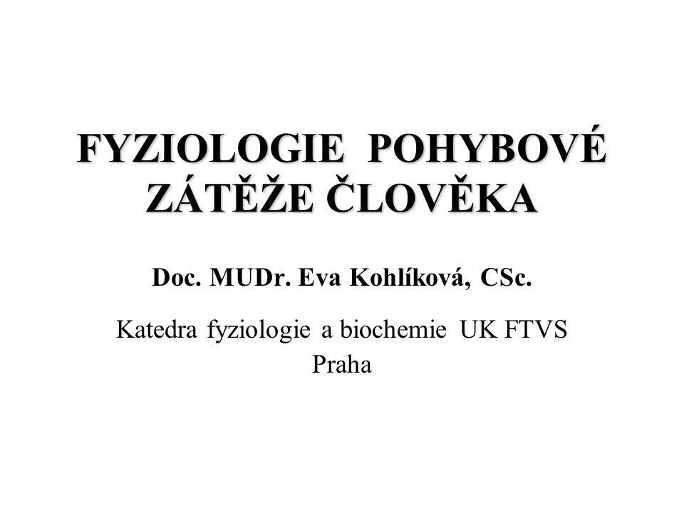 FYZIOLOGIE POHYBOVÉ ZÁTĚŽE ČLOVĚKA Doc. MUDr. Eva Kohlíková, CSc. Katedra fyziologie a biochemie UK FTVS Praha