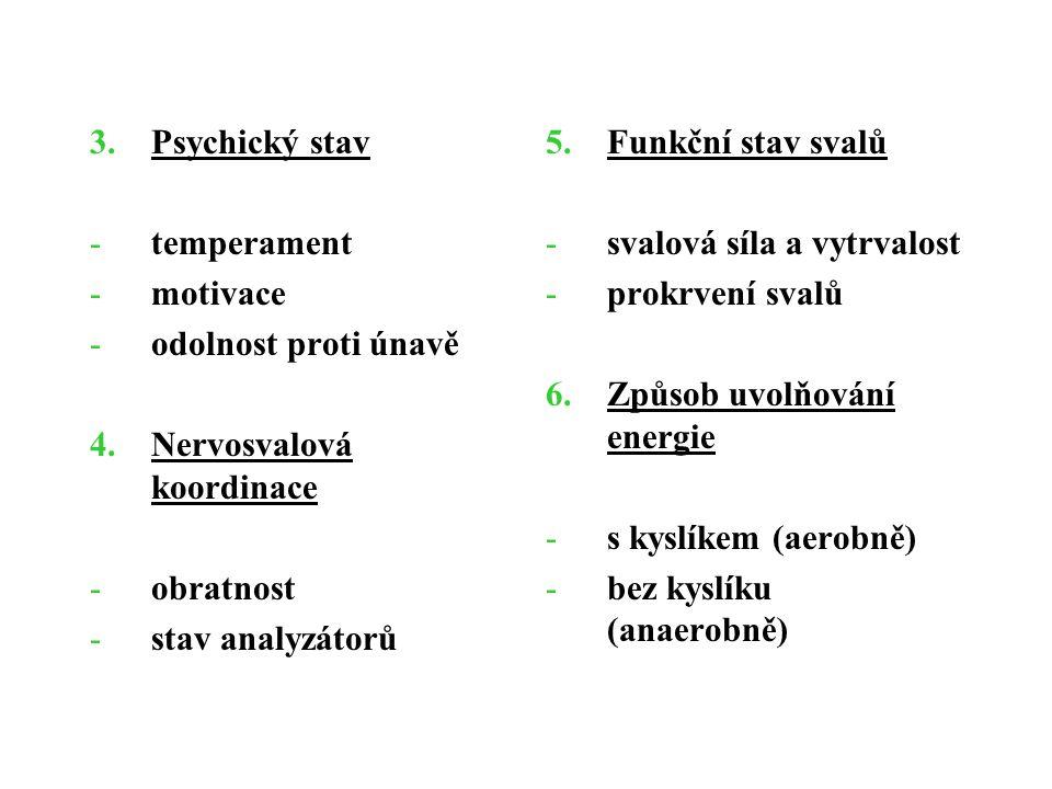 3.Psychický stav -temperament -motivace -odolnost proti únavě 4.Nervosvalová koordinace -obratnost -stav analyzátorů 5.Funkční stav svalů -svalová síl
