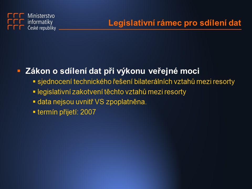 Legislativní rámec pro sdílení dat  Zákon o sdílení dat při výkonu veřejné moci  sjednocení technického řešení bilaterálních vztahů mezi resorty  legislativní zakotvení těchto vztahů mezi resorty  data nejsou uvnitř VS zpoplatněna.