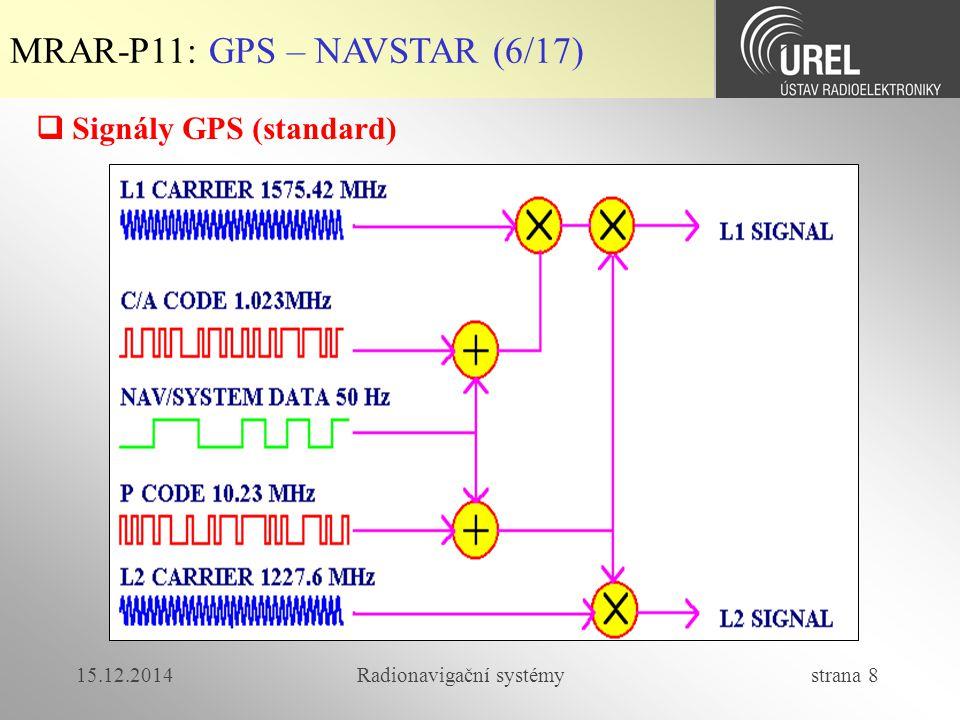 15.12.2014Radionavigační systémy strana 9 MRAR-P11: GPS – NAVSTAR (7/17)  Všechny družice GPS vysílají současně na dvou kmitočtech v pásmu L f 1 = 1575,42 MHz a f 2 = 1227,6 MHz v kódovém multiplexu CDMA.