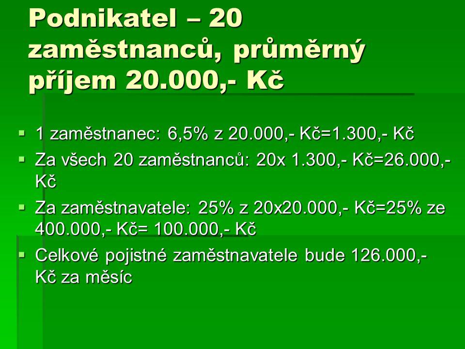 Podnikatel – 20 zaměstnanců, průměrný příjem 20.000,- Kč  1 zaměstnanec: 6,5% z 20.000,- Kč=1.300,- Kč  Za všech 20 zaměstnanců: 20x 1.300,- Kč=26.0