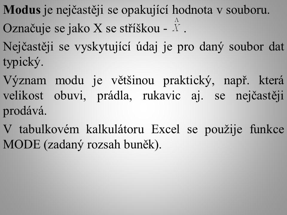 Autorem materiálu a všech jeho částí, není-li uvedeno jinak, je Titul.