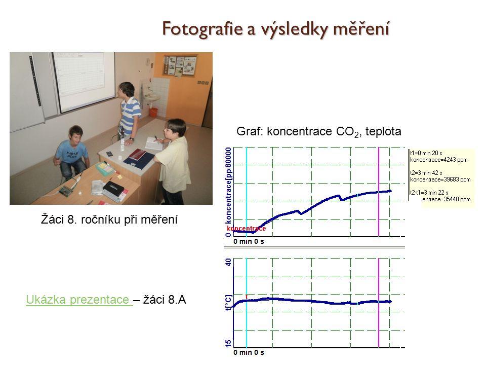 Fotografie a výsledky měření Žáci 8. ročníku při měření Graf: koncentrace CO 2, teplota Ukázka prezentace Ukázka prezentace – žáci 8.A