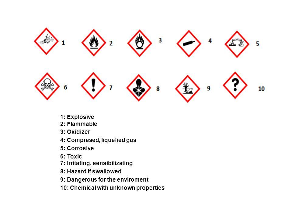 Citace Pic.1 TORSTEN HENNING.Soubor:GHS-pictogram-explos.svg - Wikipedie [online].