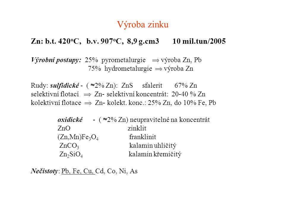 Výroba zinku Zn: b.t. 420 o C, b.v. 907 o C, 8,9 g.cm3 10 mil.tun  2005 Výrobní postupy: 25% pyrometalurgie  výroba Zn, Pb 75% hydrometalurgie  výr