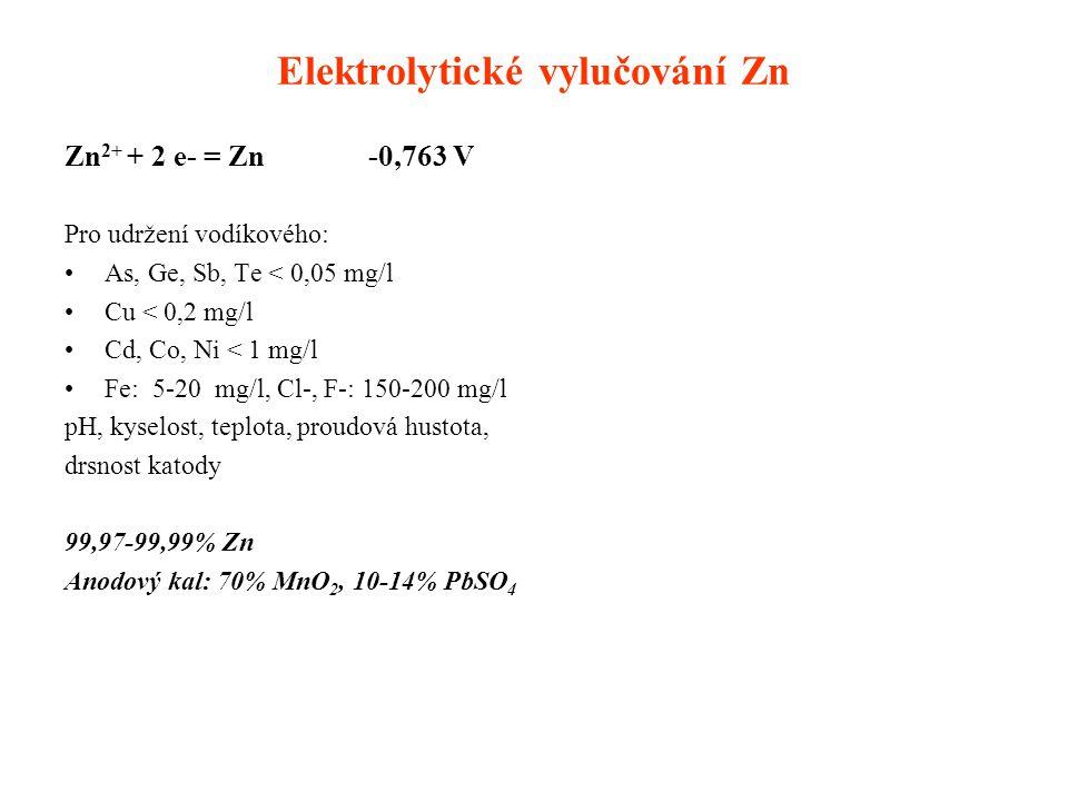 Elektrolytické vylučování Zn Zn 2+ + 2 e- = Zn -0,763 V Pro udržení vodíkového: As, Ge, Sb, Te < 0,05 mg/l Cu < 0,2 mg/l Cd, Co, Ni < 1 mg/l Fe: 5-20