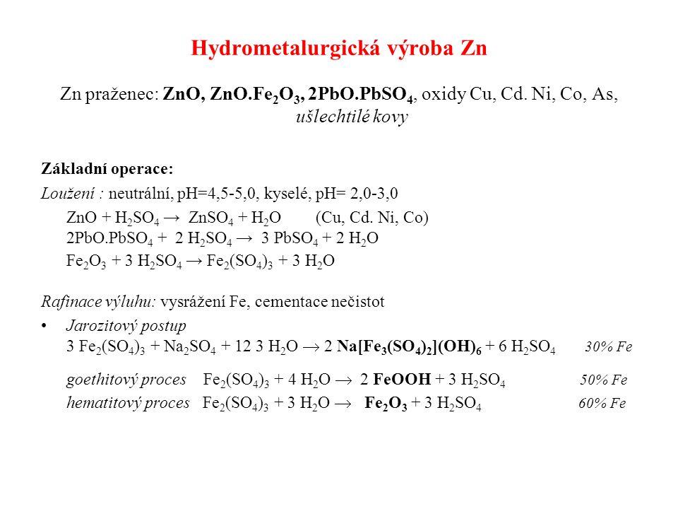 Hydrometalurgická výroba Zn Zn praženec: ZnO, ZnO.Fe 2 O 3, 2PbO.PbSO 4, oxidy Cu, Cd. Ni, Co, As, ušlechtilé kovy Základní operace: Loužení : neutrál
