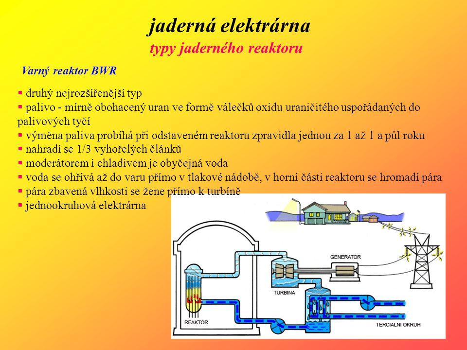 jaderná elektrárna typy jaderného reaktoru Varný reaktor BWR  druhý nejrozšířenější typ  palivo - mírně obohacený uran ve formě válečků oxidu uranič
