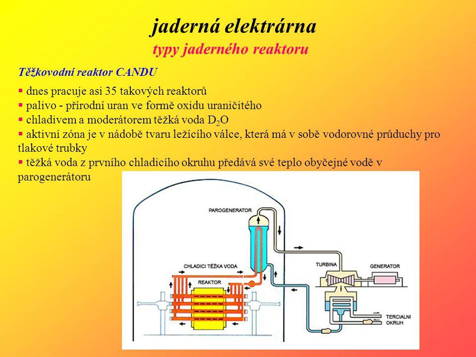 jaderná elektrárna typy jaderného reaktoru Těžkovodní reaktor CANDU  dnes pracuje asi 35 takových reaktorů  palivo - přírodní uran ve formě oxidu ur