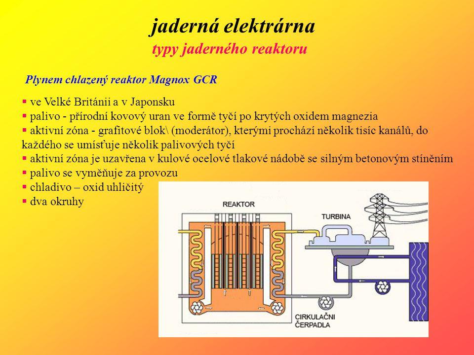 jaderná elektrárna typy jaderného reaktoru Plynem chlazený reaktor Magnox GCR  ve Velké Británii a v Japonsku  palivo - přírodní kovový uran ve form