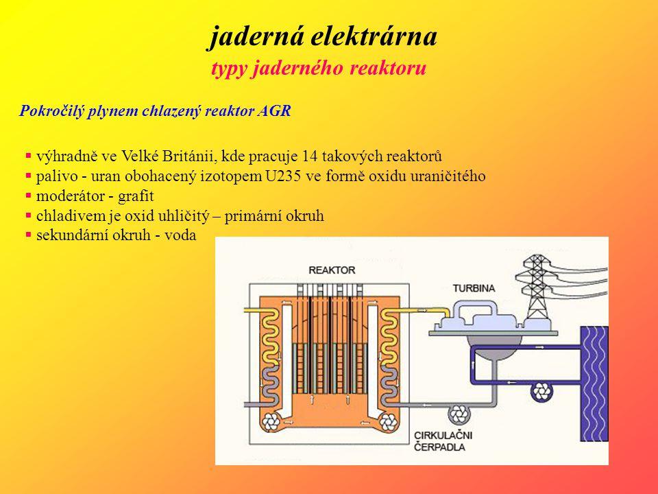 jaderná elektrárna typy jaderného reaktoru Pokročilý plynem chlazený reaktor AGR  výhradně ve Velké Británii, kde pracuje 14 takových reaktorů  pali