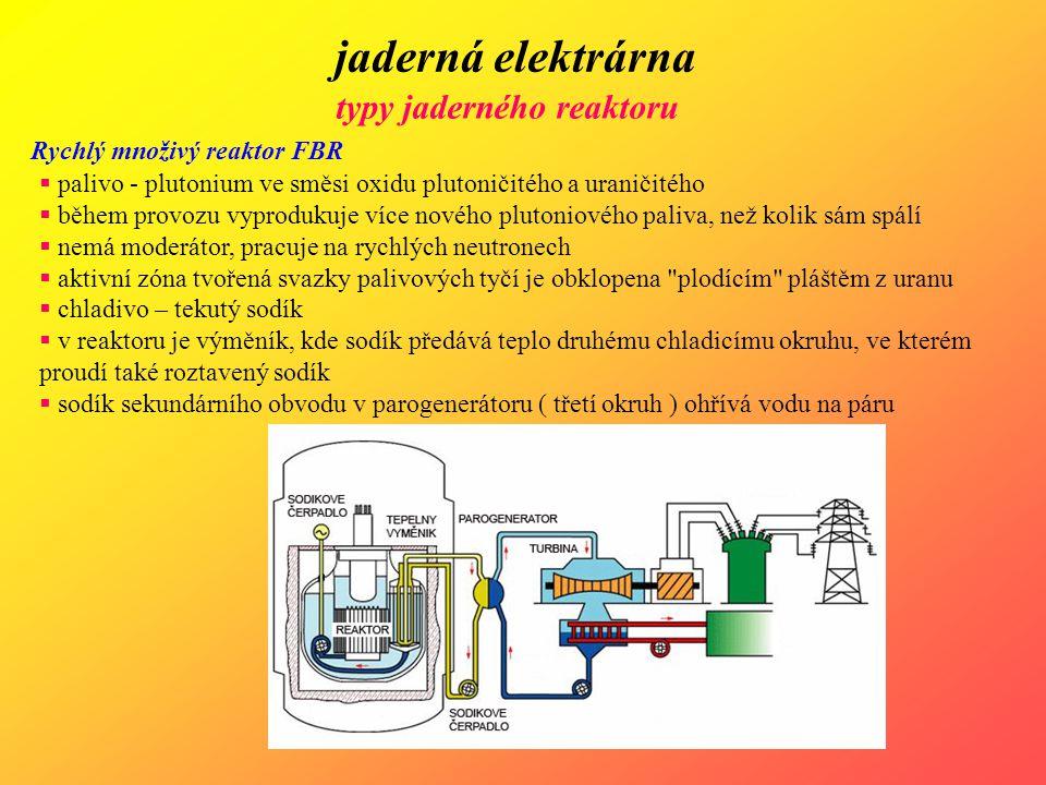jaderná elektrárna typy jaderného reaktoru Rychlý množivý reaktor FBR  palivo - plutonium ve směsi oxidu plutoničitého a uraničitého  během provozu