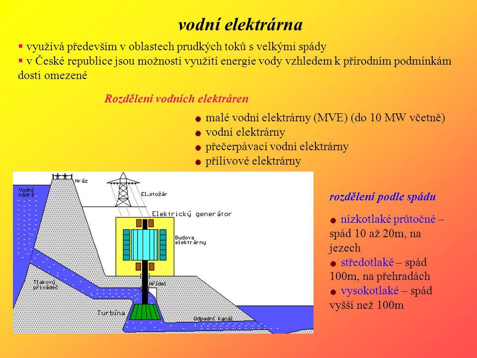 vodní elektrárna  využívá především v oblastech prudkých toků s velkými spády  v České republice jsou možnosti využití energie vody vzhledem k příro