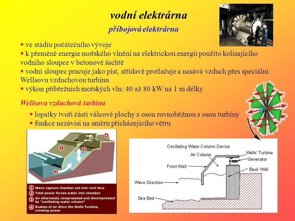 vodní elektrárna příbojová elektrárna  ve stádiu počátečního vývoje  k přeměně energie mořského vlnění na elektrickou energii použito kolísajícího v