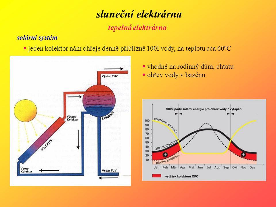 sluneční elektrárna tepelná elektrárna solární systém  jeden kolektor nám ohřeje denně přibližně 100l vody, na teplotu cca 60ºC  vhodné na rodinný d
