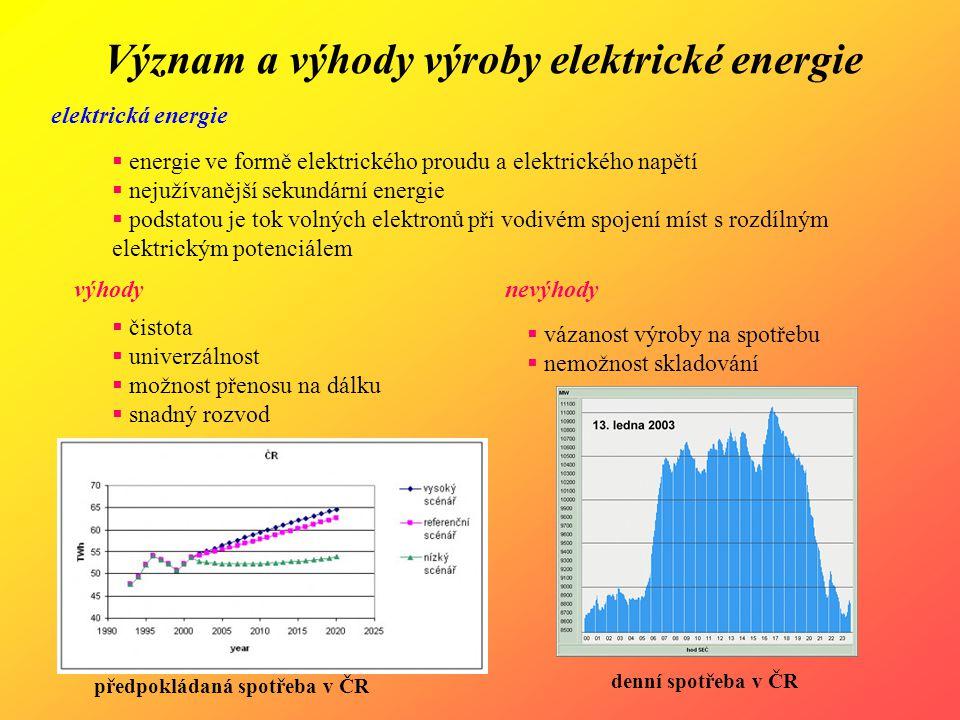 jaderná elektrárna typy jaderného reaktoru Rychlý množivý reaktor FBR  palivo - plutonium ve směsi oxidu plutoničitého a uraničitého  během provozu vyprodukuje více nového plutoniového paliva, než kolik sám spálí  nemá moderátor, pracuje na rychlých neutronech  aktivní zóna tvořená svazky palivových tyčí je obklopena plodícím pláštěm z uranu  chladivo – tekutý sodík  v reaktoru je výměník, kde sodík předává teplo druhému chladicímu okruhu, ve kterém proudí také roztavený sodík  sodík sekundárního obvodu v parogenerátoru ( třetí okruh ) ohřívá vodu na páru